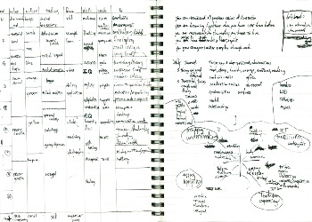 I kept detailed notes on my training for over 20 years. Most of these articles began as a quick jot in my logs.